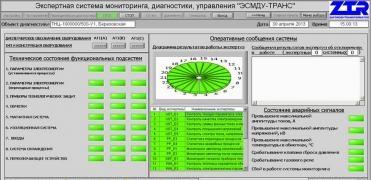 «Панель диспетчера системы»
