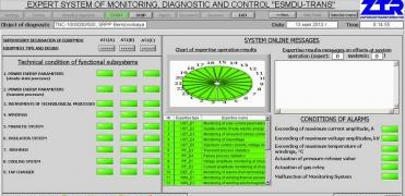 System user interface